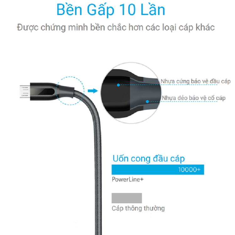 cap-micro-usb-anker-powerline-dai-1-8m-android